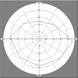 SK-850A Optical Perimeter | Coburn Technologies